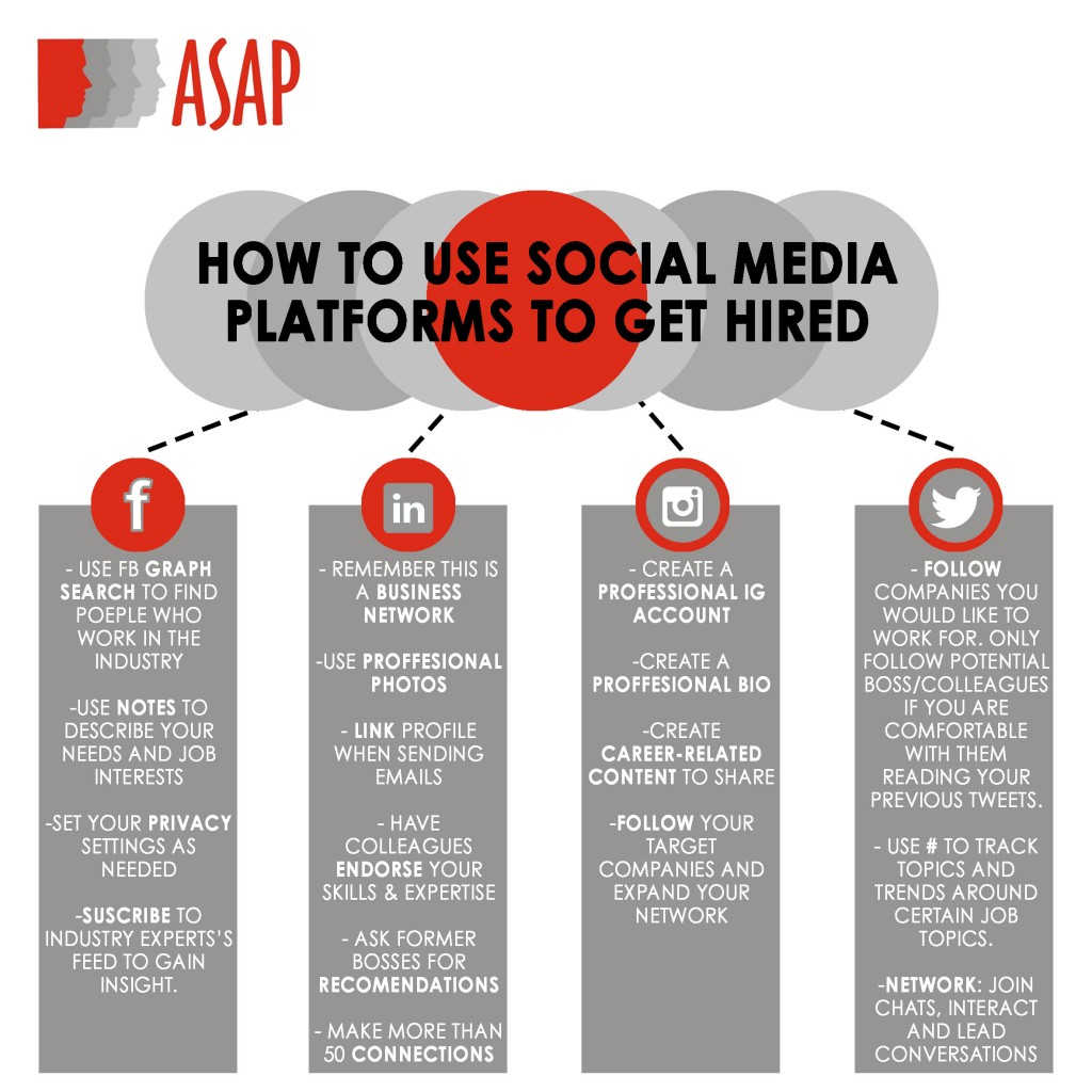 How to use social media platforms to get hired